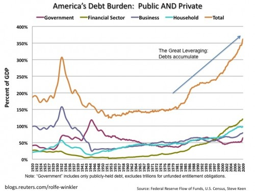 public-and-private-debt-burden.jpg