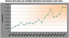 produccion-1990-2008.jpg